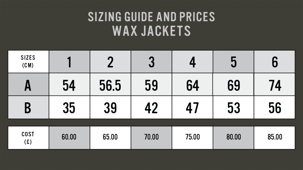 Forsyth and Tedd Wax Jacket Size & Price