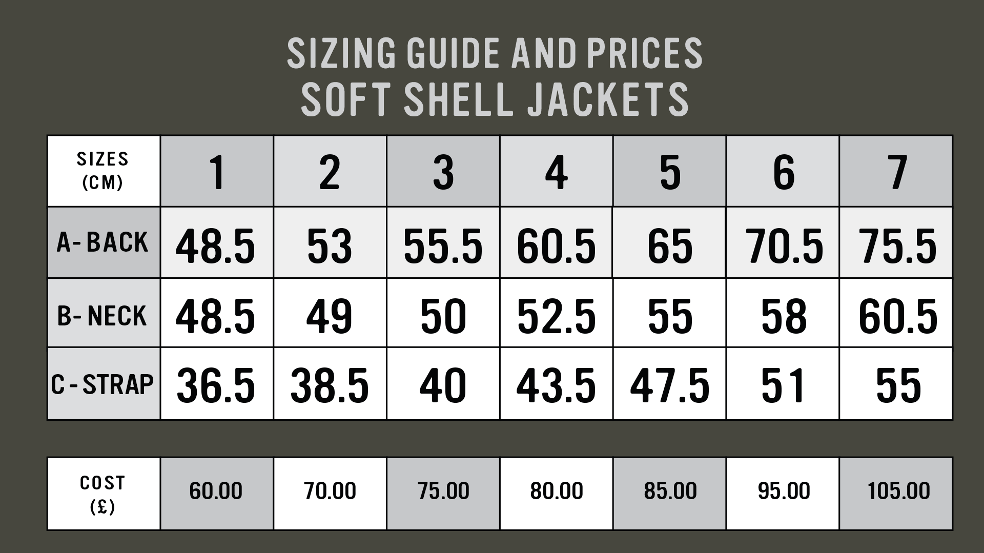 Forsyth and Tedd Soft Shell Jacket Size Guide